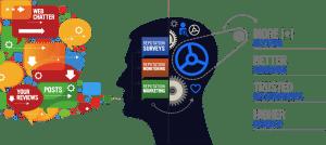 ORM - Upravljanje Online Reputacijom